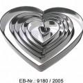 """""""Plätzchenausstecher""""; es handelt sich um mit freiem Arm zu handhabende Ausstechformen aus Stahlblech (18/10, lt. Antragstellerangabe) in Form von Herzen, zum Ausformen von Kleingebäck...."""