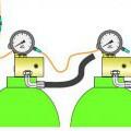 ventiler; gas; pneumatisk