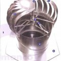 z hliníku; neelektrické; hliník; turbíny