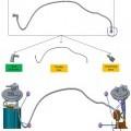 autovehicule; rezervor; conector; pompe; pentru combustibil